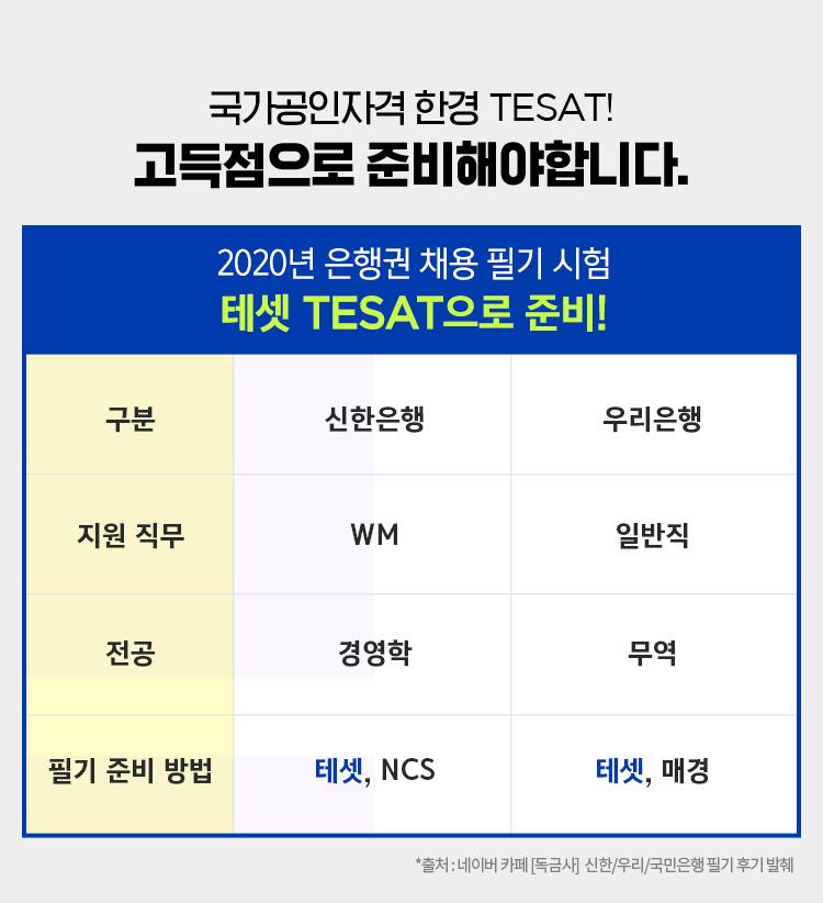 TESAT,테셋활용,테셋취업,테셋학점인정